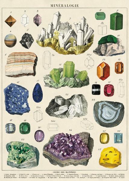 Cavallini Vintage Poster/ Papier Mineralien